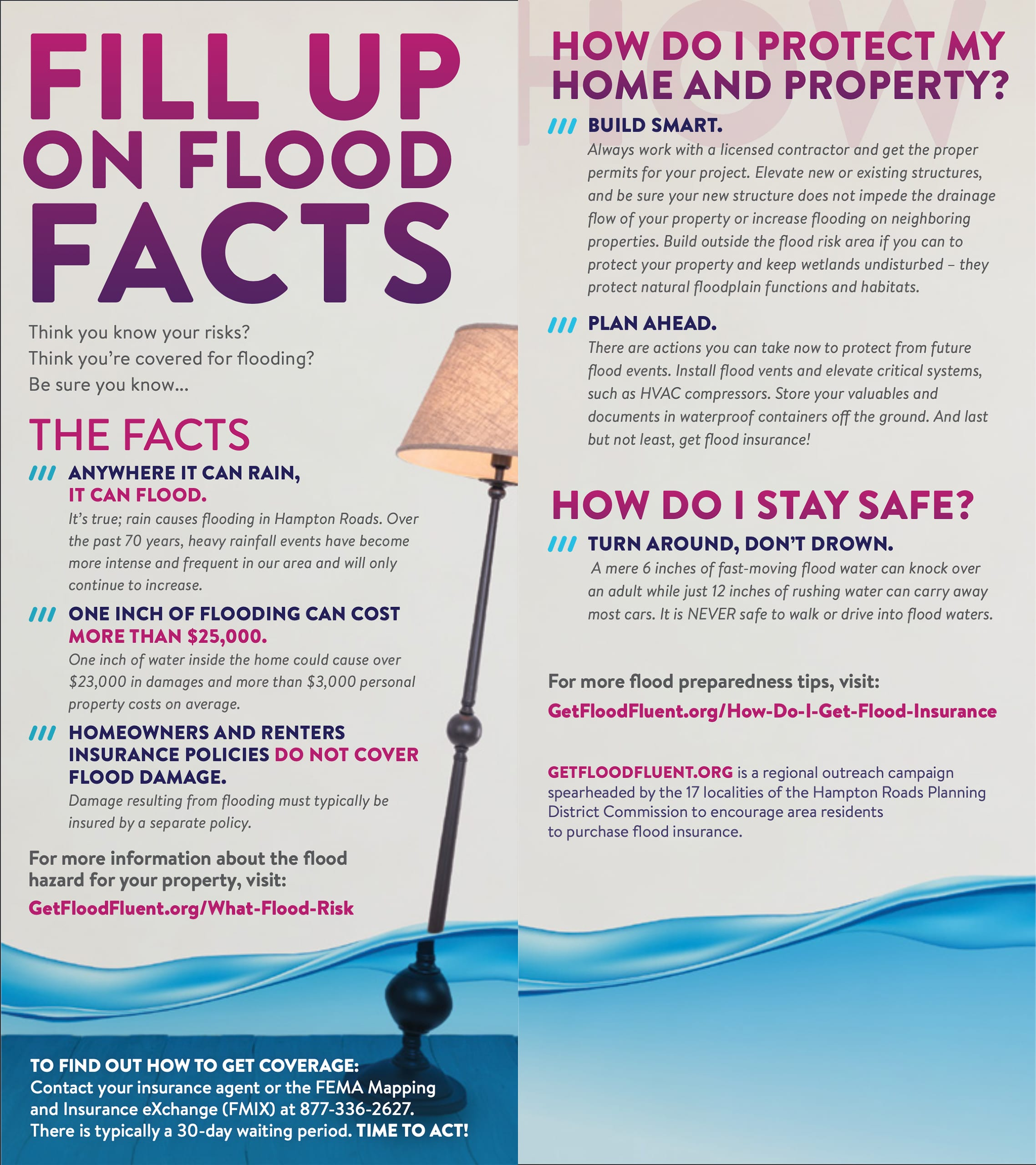 Fill Up On Flood Facts informational Rack Card